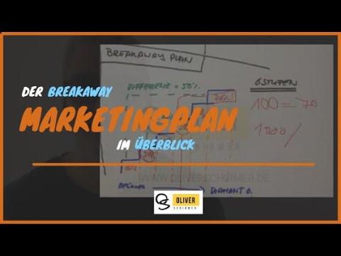 Breakaway Marketingplan im Überblick