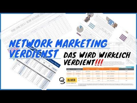 Network Marketing Verdienst - Das verdienen Networker wirklich💰