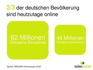 Internet Nutzung in Deutschland
