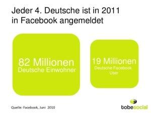 facebook nutzung