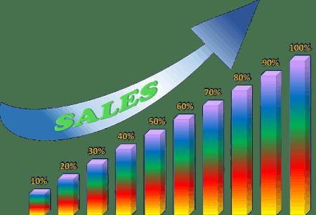 Schluß mit Kaltakquise! – So gewinnst du mit einem Sales Funnel automatisch neue Kunden