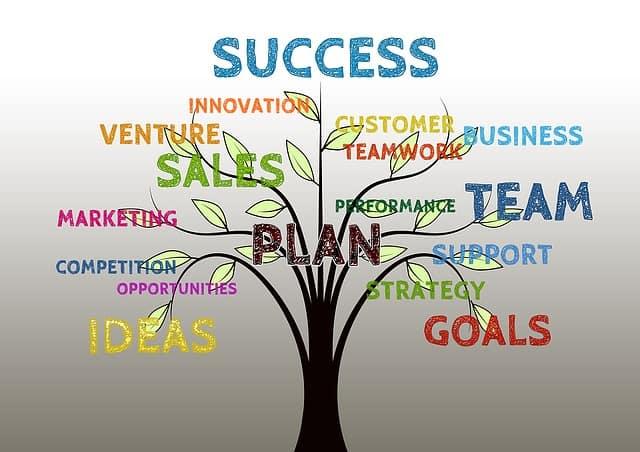 erfolgreich werden
