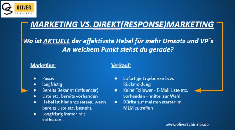 Was ist Marketing